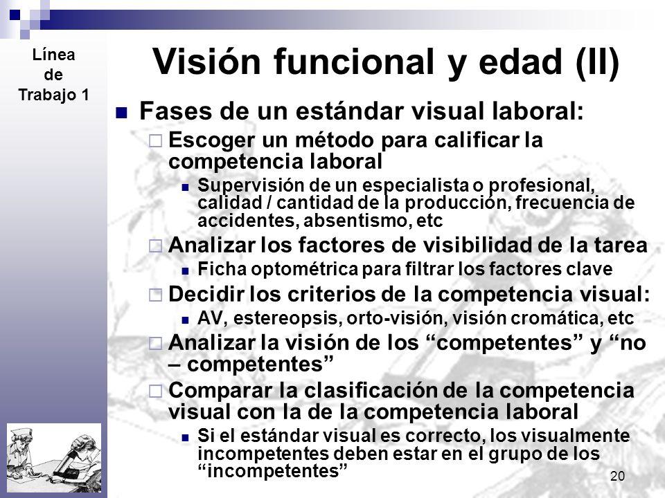 20 Visión funcional y edad (II) Fases de un estándar visual laboral: Escoger un método para calificar la competencia laboral Supervisión de un especia