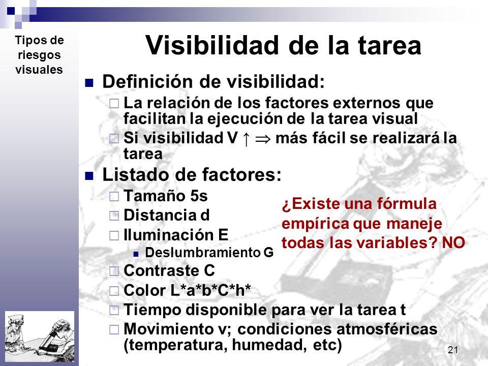 21 Visibilidad de la tarea Definición de visibilidad: La relación de los factores externos que facilitan la ejecución de la tarea visual Si visibilida