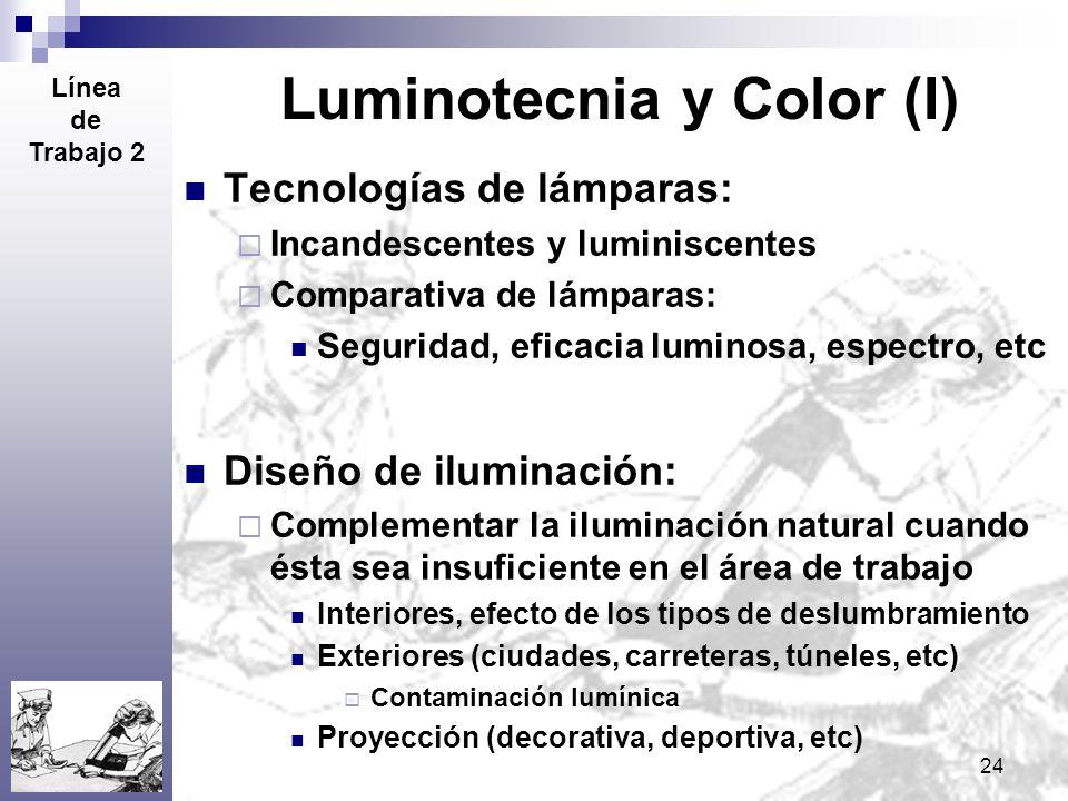 24 Luminotecnia y Color (I) Tecnologías de lámparas: Incandescentes y luminiscentes Comparativa de lámparas: Seguridad, eficacia luminosa, espectro, e