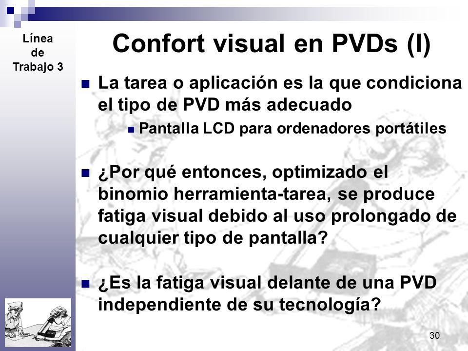 30 Confort visual en PVDs (I) La tarea o aplicación es la que condiciona el tipo de PVD más adecuado Pantalla LCD para ordenadores portátiles ¿Por qué