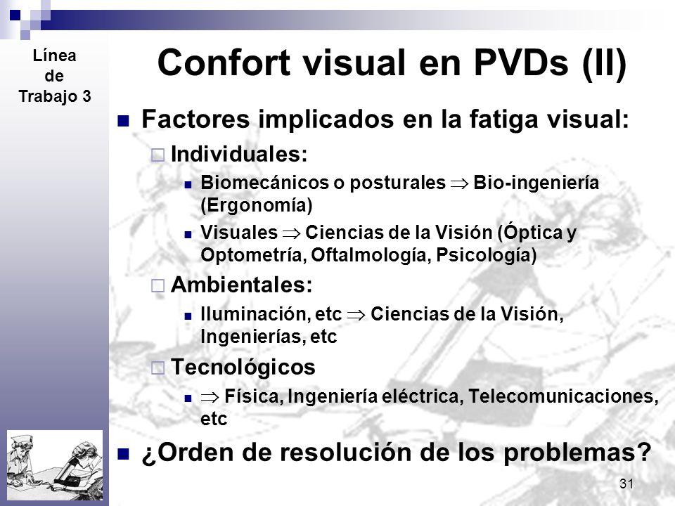 31 Confort visual en PVDs (II) Factores implicados en la fatiga visual: Individuales: Biomecánicos o posturales Bio-ingeniería (Ergonomía) Visuales Ci