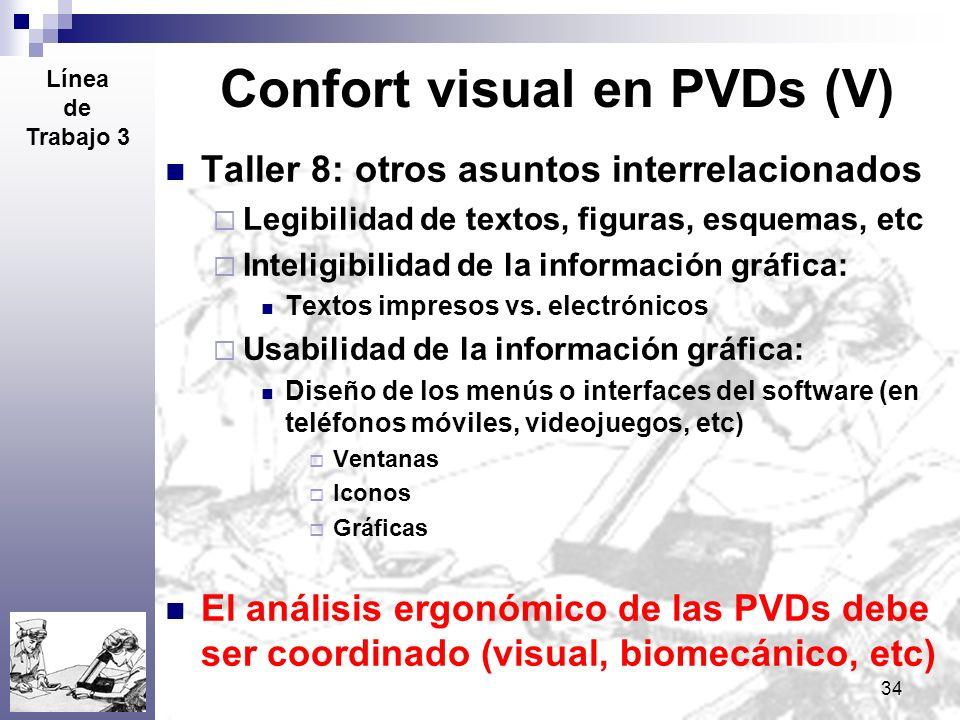34 Confort visual en PVDs (V) Taller 8: otros asuntos interrelacionados Legibilidad de textos, figuras, esquemas, etc Inteligibilidad de la informació