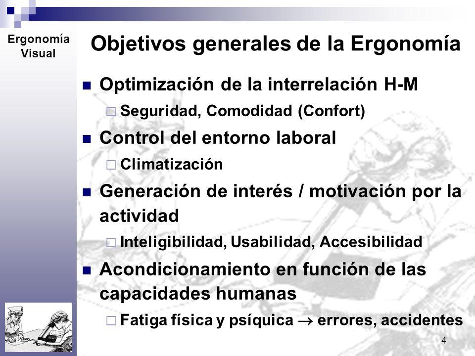 5 Factores generales de la Ergonomía Geométrico Posturas, Movimientos, Entornos Temporal Horarios, Descansos Esfuerzo físico – mental Interrelación entre los trabajadores Ambiental Iluminación, Tipo-Tarea (Visibilidad, etc), Sonido, Temperatura, etc Ergonomía Visual