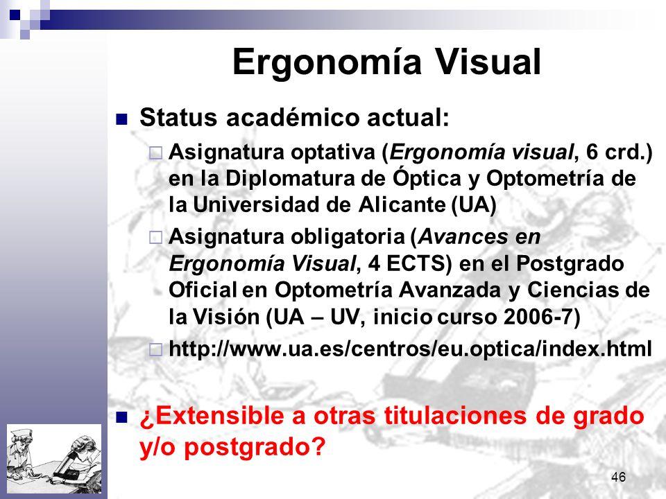 46 Ergonomía Visual Status académico actual: Asignatura optativa (Ergonomía visual, 6 crd.) en la Diplomatura de Óptica y Optometría de la Universidad