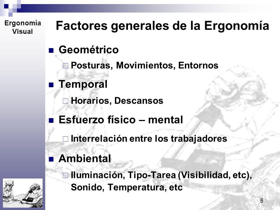 5 Factores generales de la Ergonomía Geométrico Posturas, Movimientos, Entornos Temporal Horarios, Descansos Esfuerzo físico – mental Interrelación en