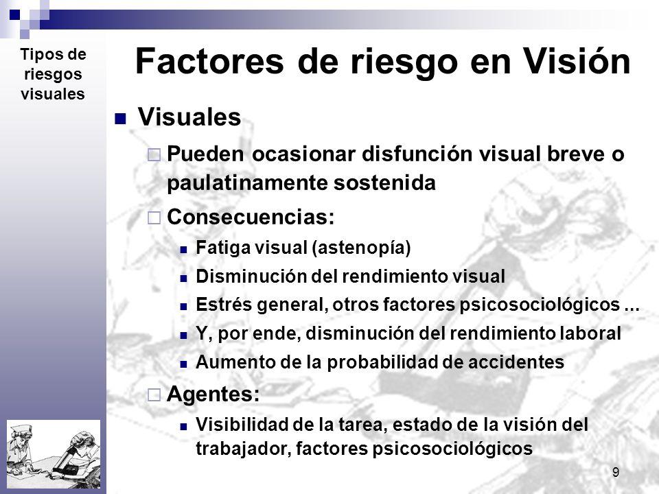 9 Factores de riesgo en Visión Visuales Pueden ocasionar disfunción visual breve o paulatinamente sostenida Consecuencias: Fatiga visual (astenopía) D