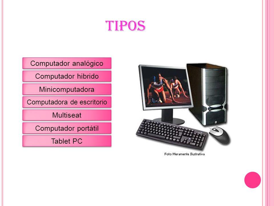 TIPOS Computador analógico Tablet PC Computador portátil Computador hibrido Minicomputadora Computadora de escritorio Multiseat