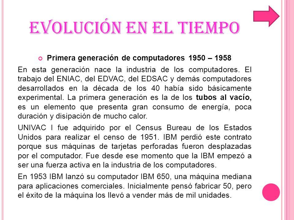EVOLUCIÓN EN EL TIEMPO Primera generación de computadores 1950 – 1958 En esta generación nace la industria de los computadores. El trabajo del ENIAC,