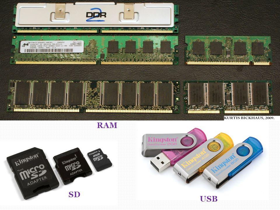 USB SD RAM