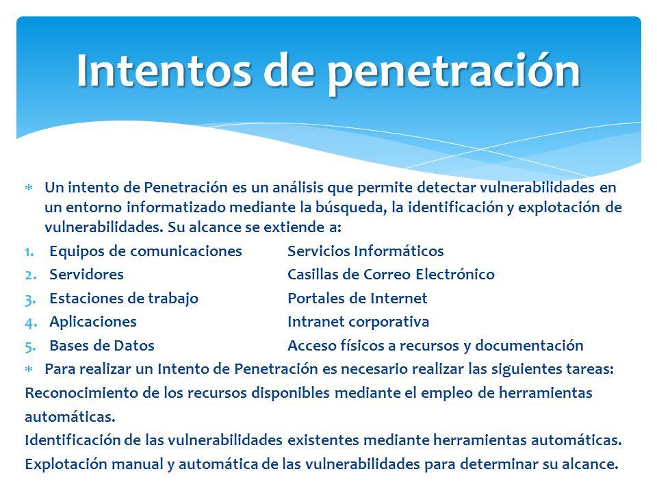 Un intento de Penetración es un análisis que permite detectar vulnerabilidades en un entorno informatizado mediante la búsqueda, la identificación y e