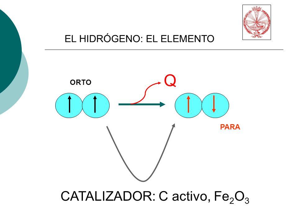 Q ORTO PARA CATALIZADOR: C activo, Fe 2 O 3 EL HIDRÓGENO: EL ELEMENTO