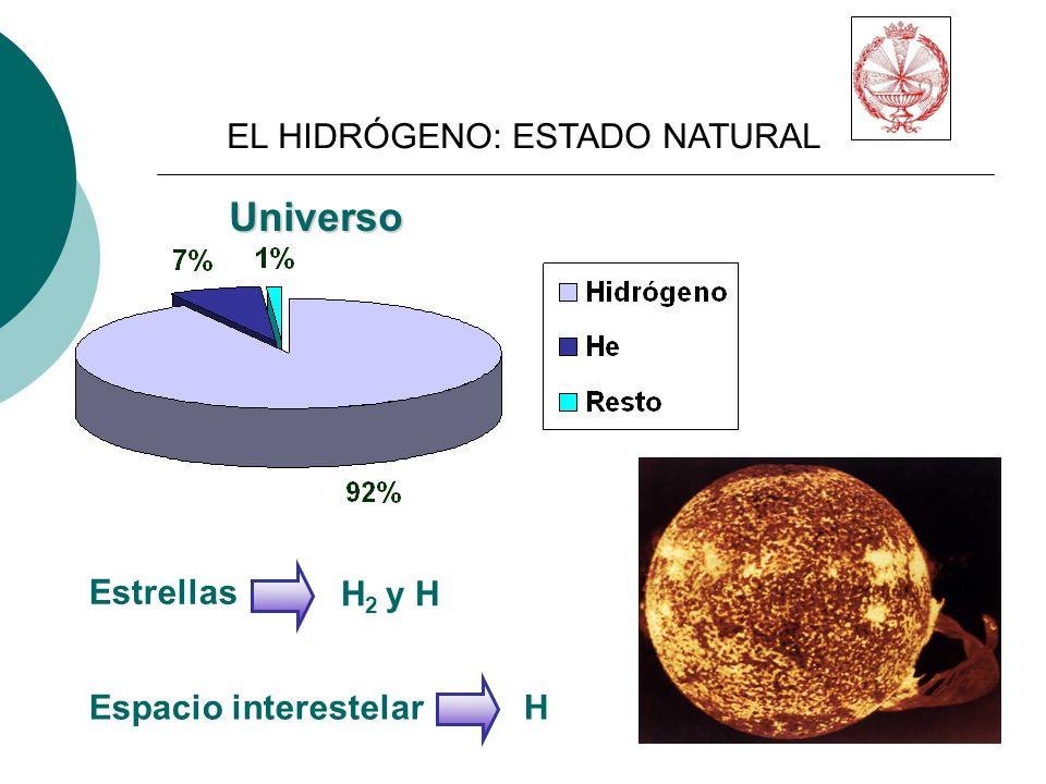 Universo Espacio interestelar H Estrellas H 2 y H EL HIDRÓGENO: ESTADO NATURAL