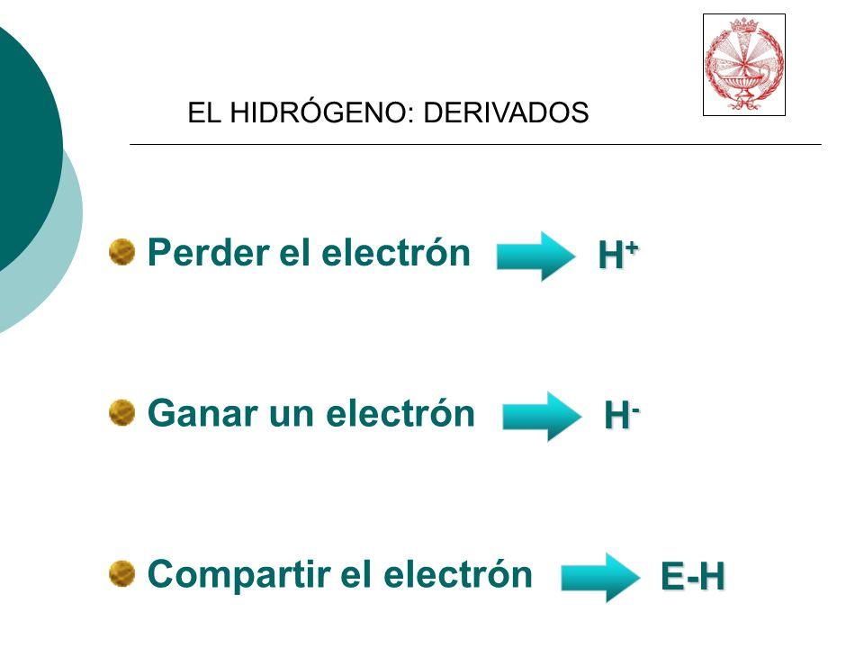 Perder el electrón Ganar un electrón Compartir el electrón H+H+H+H+ H-H-H-H- E-H EL HIDRÓGENO: DERIVADOS