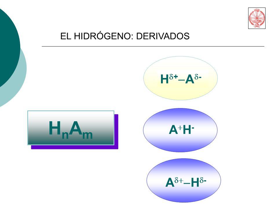 H + A - HnAmHnAm HnAmHnAm A H - EL HIDRÓGENO: DERIVADOS