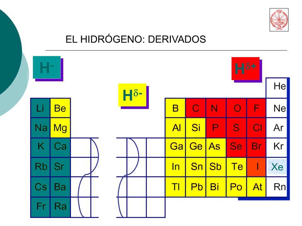 H - H-H- H-H- H + Xe EL HIDRÓGENO: DERIVADOS