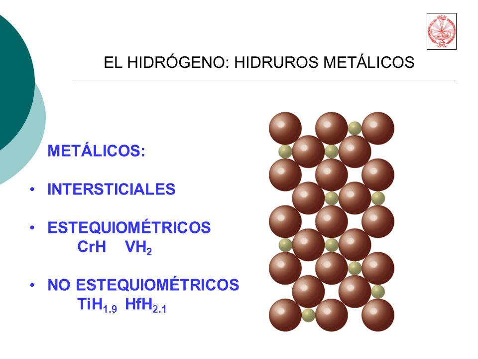 METÁLICOS: INTERSTICIALES ESTEQUIOMÉTRICOS CrHVH 2 NO ESTEQUIOMÉTRICOS TiH 1.9 HfH 2.1 EL HIDRÓGENO: HIDRUROS METÁLICOS