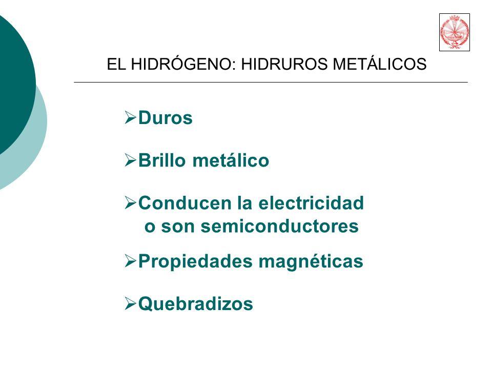 Duros Brillo metálico Conducen la electricidad o son semiconductores Propiedades magnéticas Quebradizos EL HIDRÓGENO: HIDRUROS METÁLICOS