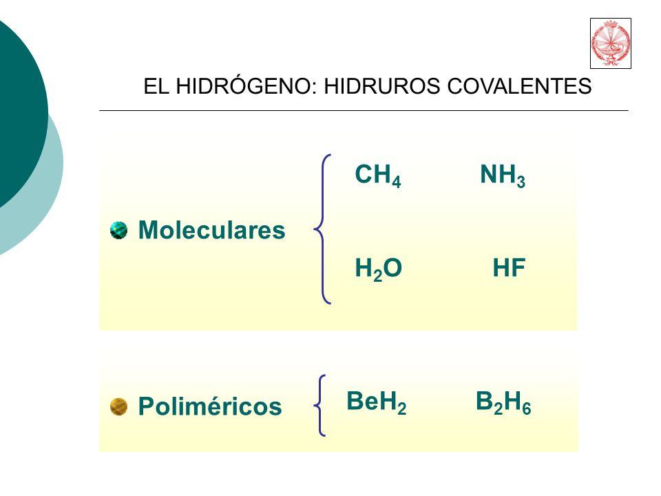 Moleculares CH 4 H2OH2OHF NH 3 BeH 2 B2H6B2H6 Poliméricos EL HIDRÓGENO: HIDRUROS COVALENTES