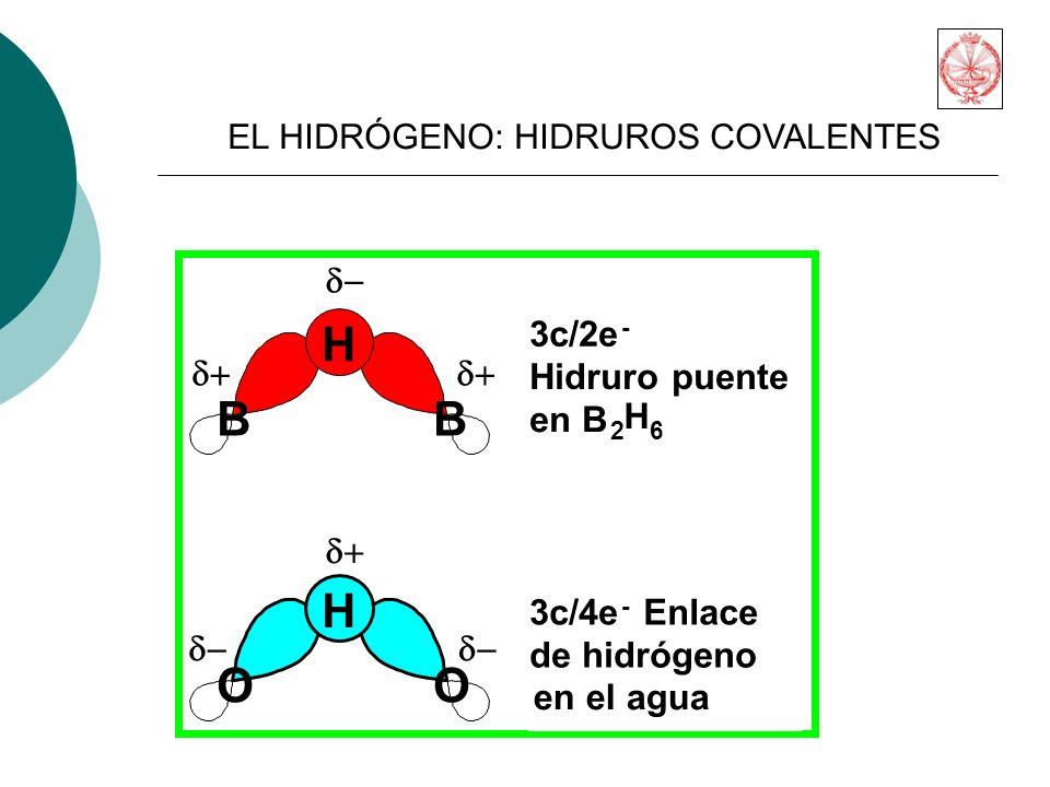 BB H OO H 3c/2e - Hidruro puente en B 2 H 6 3c/4e - Enlace de hidrógeno en el agua EL HIDRÓGENO: HIDRUROS COVALENTES