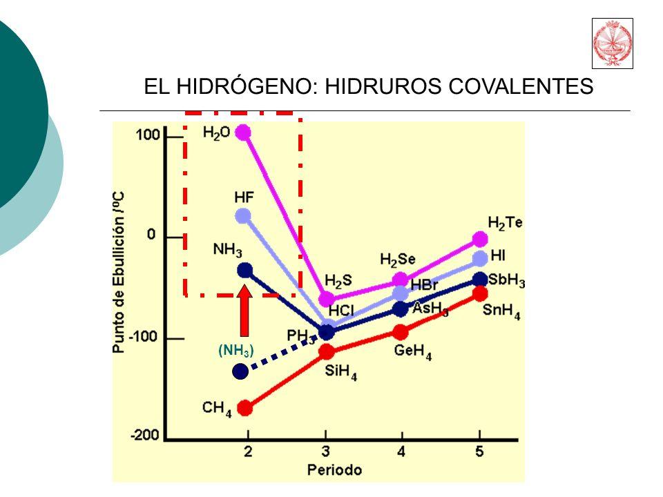 (NH 3 ) EL HIDRÓGENO: HIDRUROS COVALENTES