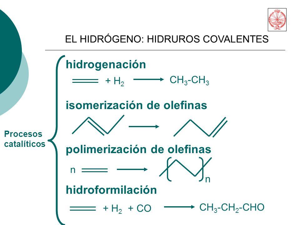 hidrogenación isomerización de olefinas hidroformilación polimerización de olefinas Procesos catalíticos + H 2 CH 3 -CH 3 n n + H 2 + CO CH 3 -CH 2 -CHO EL HIDRÓGENO: HIDRUROS COVALENTES
