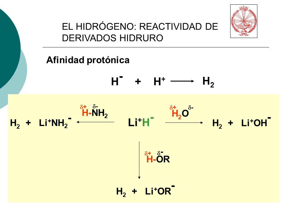 H - + H + H2H2 Afinidad protónica Li + H - H 2 + Li + OH - H2OH2O - + H-OR - + H 2 + Li + OR - H-NH 2 - + H 2 + Li + NH 2 - EL HIDRÓGENO: REACTIVIDAD DE DERIVADOS HIDRURO