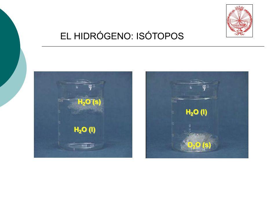 H - Li + H - + ½ (BH 3 ) 2 H - H-H- H-H- + H + + + INTERCAMBIO HF + H 2 O - + + - [H3O]F[H3O]F - + Li[BH 4 ] EL HIDRÓGENO: REACTIVIDAD DE DERIVADOS HIDRURO
