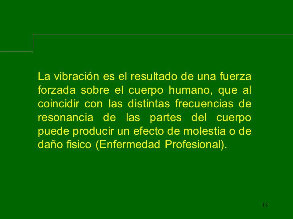 13 La vibración es el resultado de una fuerza forzada sobre el cuerpo humano, que al coincidir con las distintas frecuencias de resonancia de las partes del cuerpo puede producir un efecto de molestia o de daño fisico (Enfermedad Profesional).