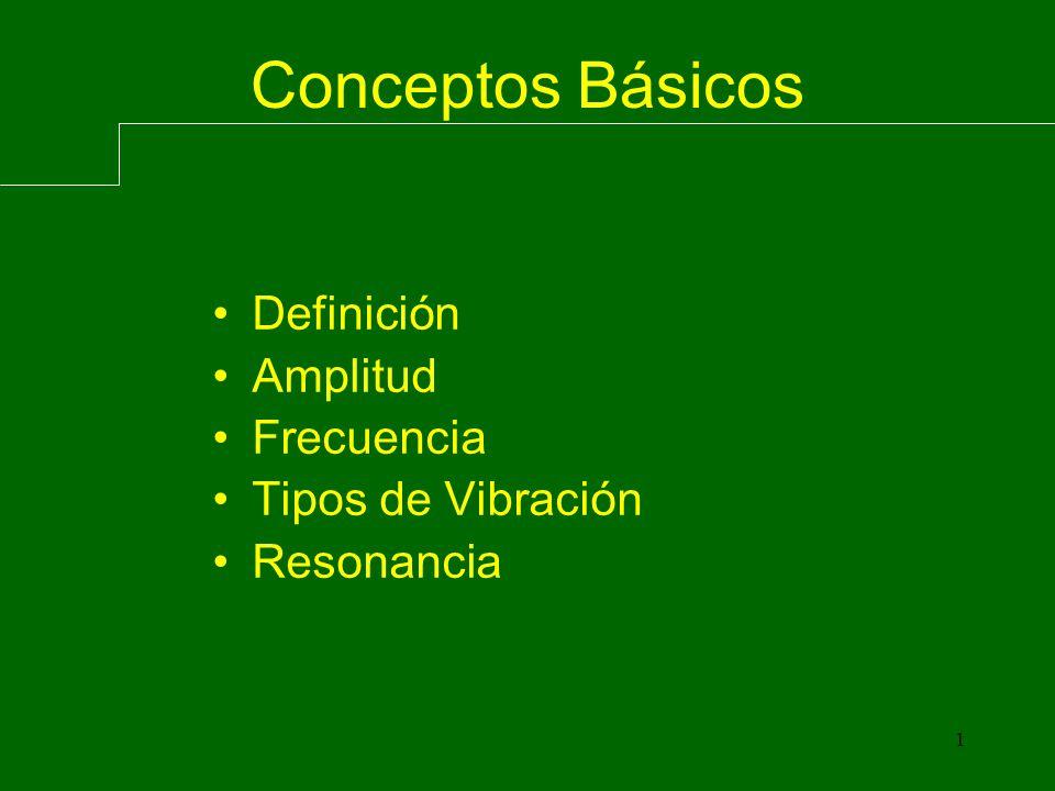 1 Conceptos Básicos Definición Amplitud Frecuencia Tipos de Vibración Resonancia