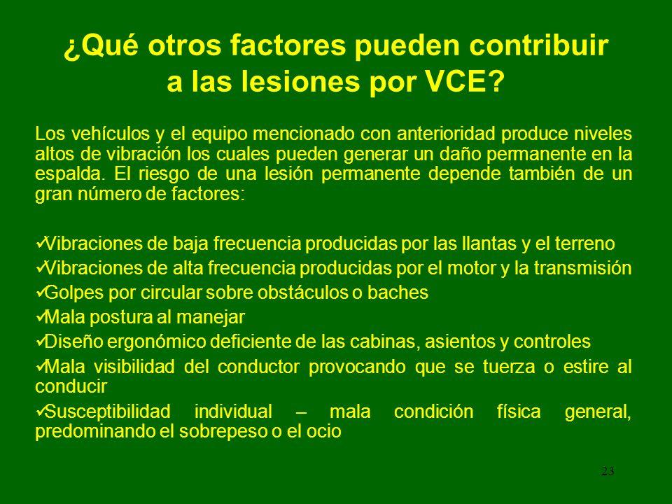 23 ¿Qué otros factores pueden contribuir a las lesiones por VCE.