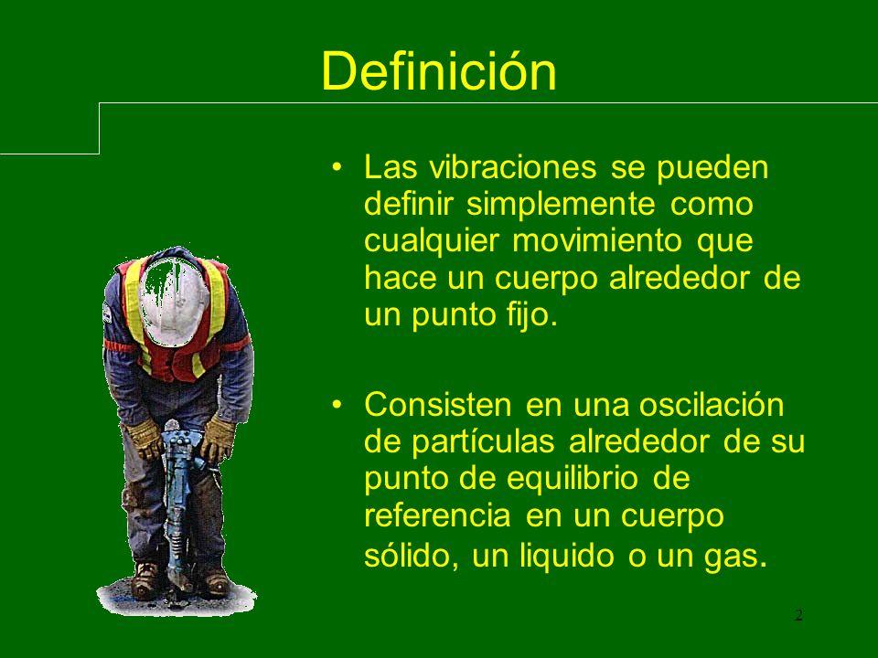 2 Definición Las vibraciones se pueden definir simplemente como cualquier movimiento que hace un cuerpo alrededor de un punto fijo.