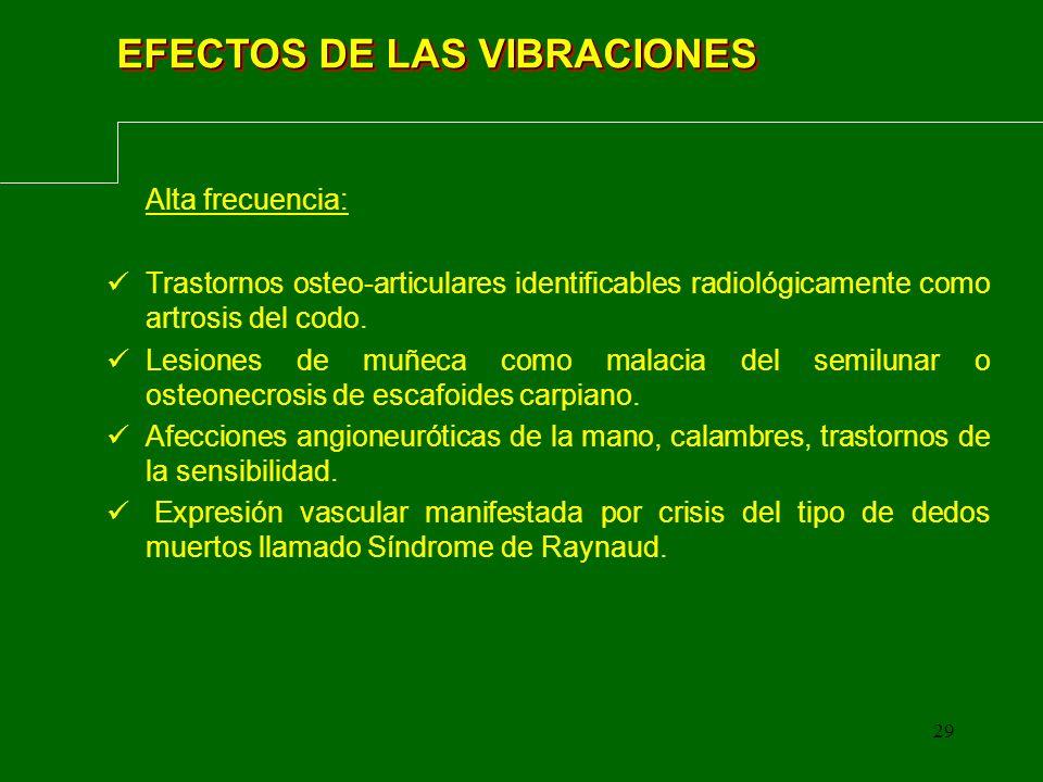 29 Alta frecuencia: Trastornos osteo-articulares identificables radiológicamente como artrosis del codo.