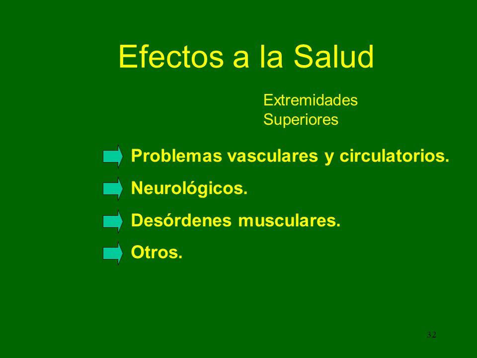32 Efectos a la Salud Extremidades Superiores Problemas vasculares y circulatorios.