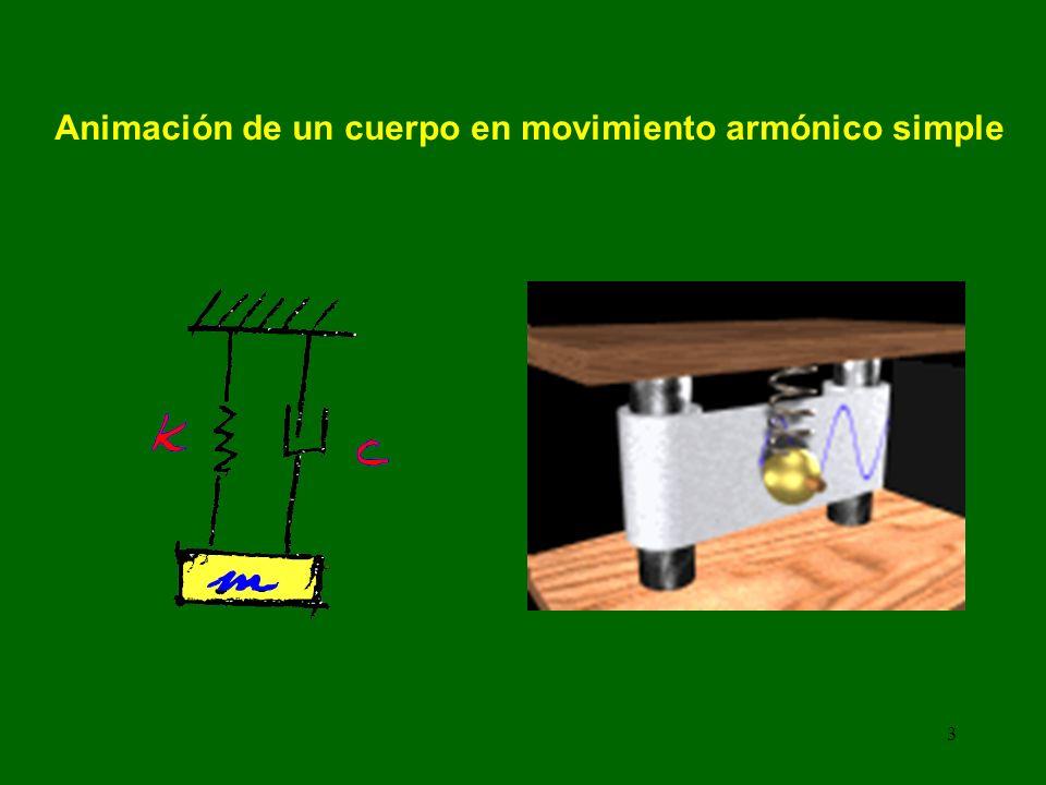 3 Animación de un cuerpo en movimiento armónico simple