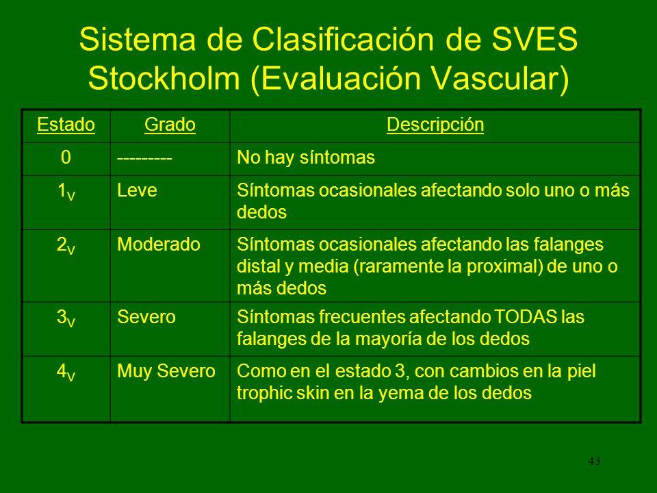 43 Sistema de Clasificación de SVES Stockholm (Evaluación Vascular) EstadoGradoDescripción 0---------No hay síntomas 1V1V LeveSíntomas ocasionales afectando solo uno o más dedos 2V2V ModeradoSíntomas ocasionales afectando las falanges distal y media (raramente la proximal) de uno o más dedos 3V3V SeveroSíntomas frecuentes afectando TODAS las falanges de la mayoría de los dedos 4V4V Muy SeveroComo en el estado 3, con cambios en la piel trophic skin en la yema de los dedos