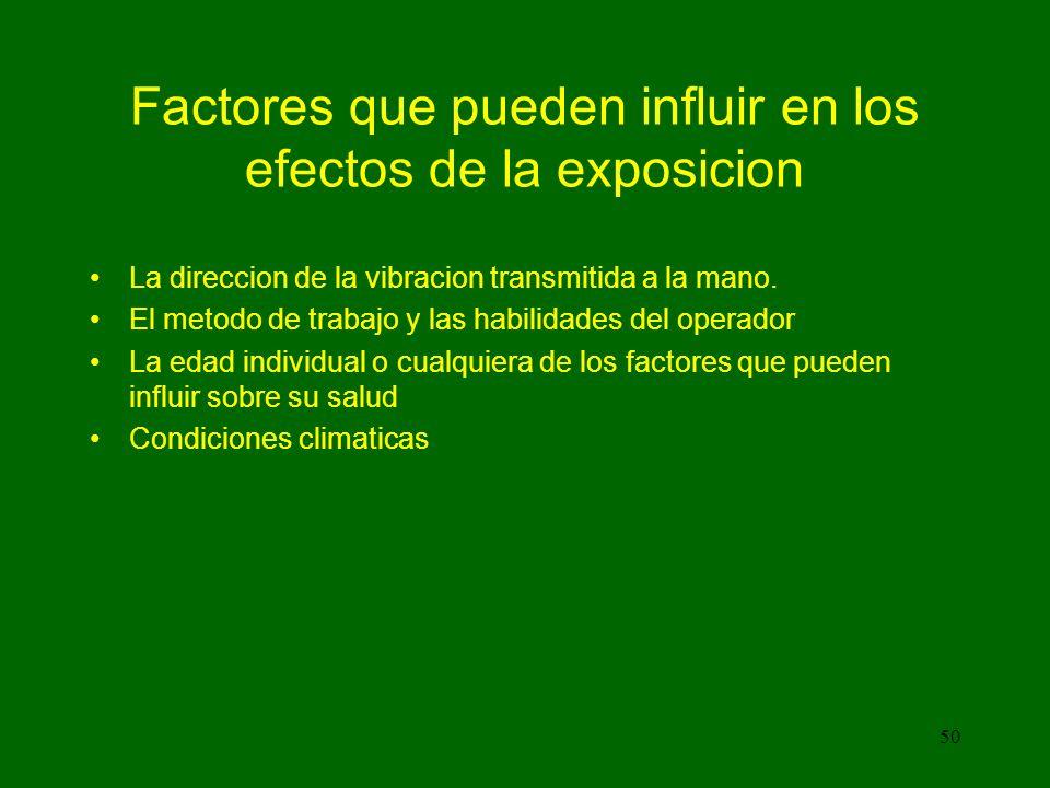 50 Factores que pueden influir en los efectos de la exposicion La direccion de la vibracion transmitida a la mano.