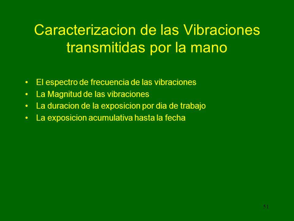 51 Caracterizacion de las Vibraciones transmitidas por la mano El espectro de frecuencia de las vibraciones La Magnitud de las vibraciones La duracion de la exposicion por dia de trabajo La exposicion acumulativa hasta la fecha