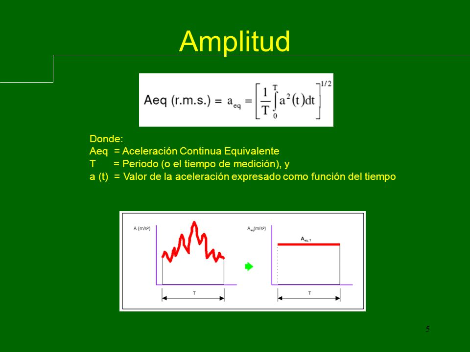5 Amplitud Donde: Aeq = Aceleración Continua Equivalente T = Periodo (o el tiempo de medición), y a (t) = Valor de la aceleración expresado como función del tiempo