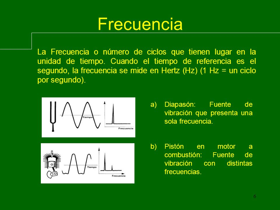 6 Frecuencia a)Diapasón: Fuente de vibración que presenta una sola frecuencia.