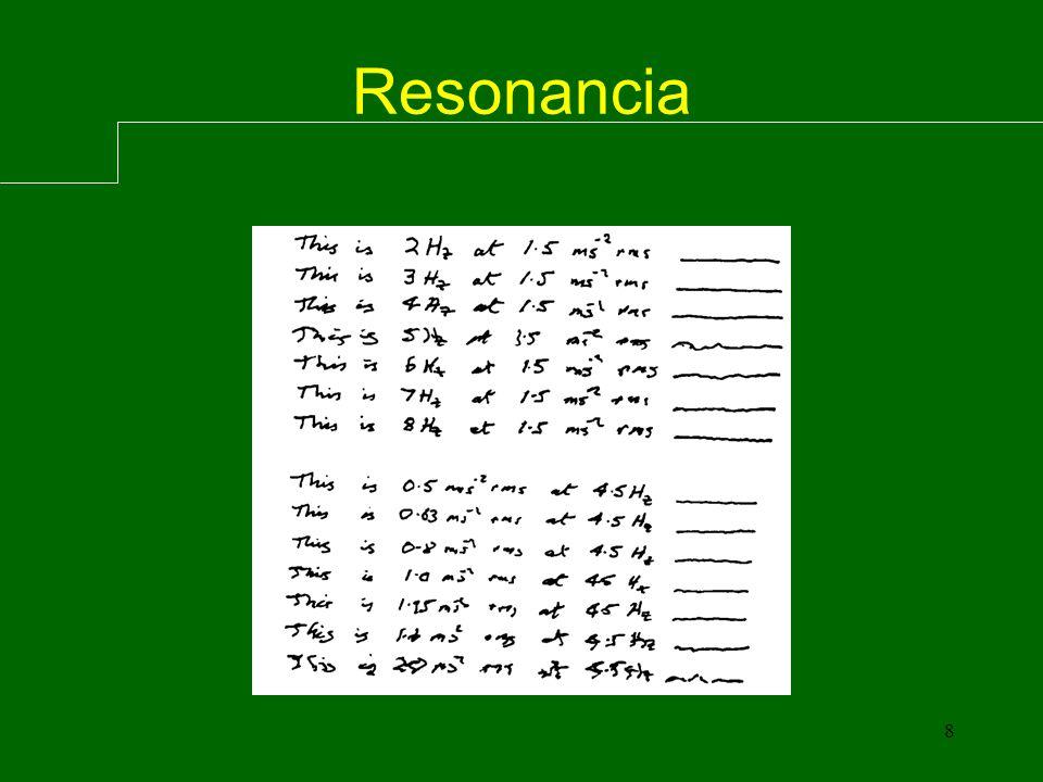 8 Resonancia