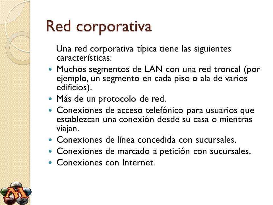 Red corporativa Una red corporativa típica tiene las siguientes características: Muchos segmentos de LAN con una red troncal (por ejemplo, un segmento