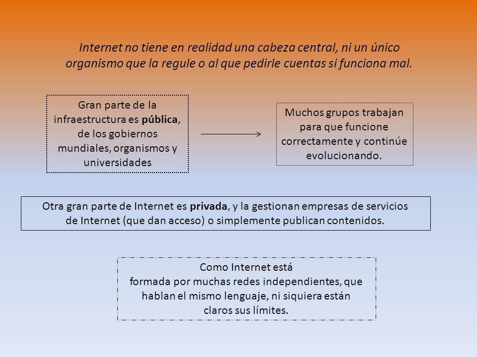 Como Internet está formada por muchas redes independientes, que hablan el mismo lenguaje, ni siquiera están claros sus límites. Internet no tiene en r
