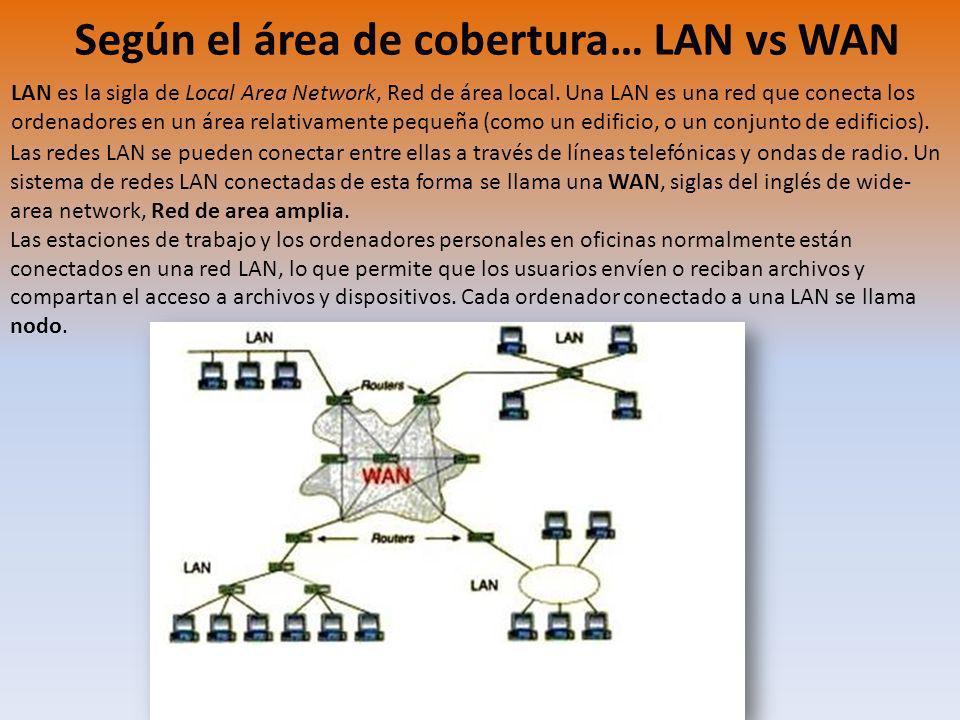 LAN es la sigla de Local Area Network, Red de área local. Una LAN es una red que conecta los ordenadores en un área relativamente pequeña (como un edi