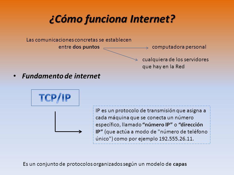 ¿Cómo funciona Internet? Las comunicaciones concretas se establecen entre dos puntos computadora personal cualquiera de los servidores que hay en la R
