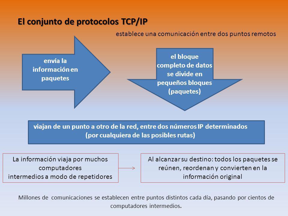 El conjunto de protocolos TCP/IP establece una comunicación entre dos puntos remotos viajan de un punto a otro de la red, entre dos números IP determinados (por cualquiera de las posibles rutas) La información viaja por muchos computadores intermedios a modo de repetidores Al alcanzar su destino: todos los paquetes se reúnen, reordenan y convierten en la información original Millones de comunicaciones se establecen entre puntos distintos cada día, pasando por cientos de computadores intermedios.