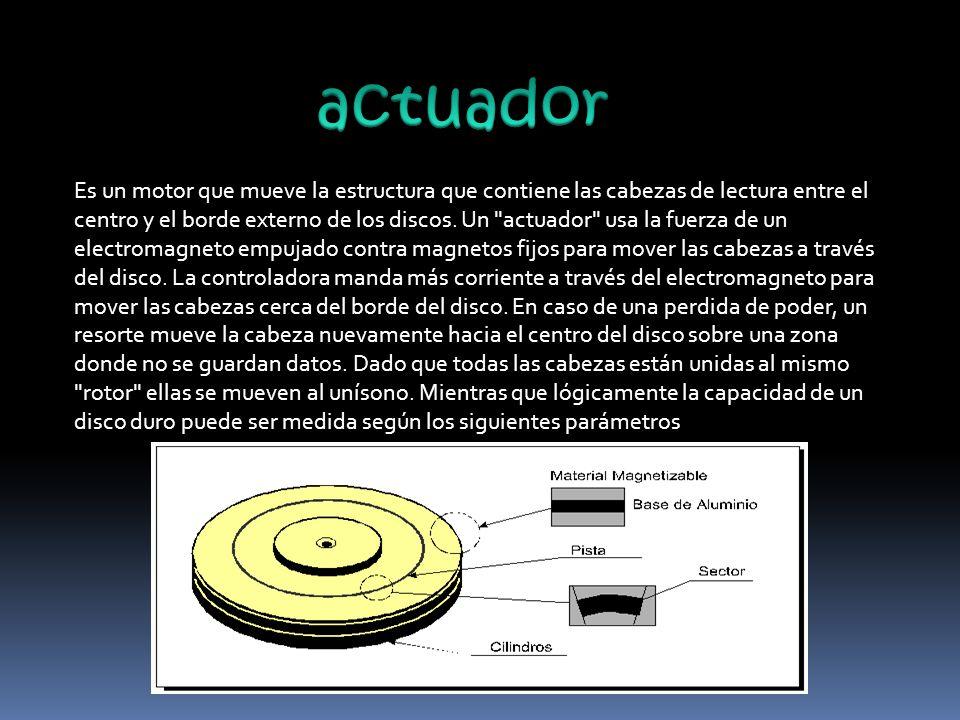 El par de pistas en lados opuestos del disco se llama cilindro.