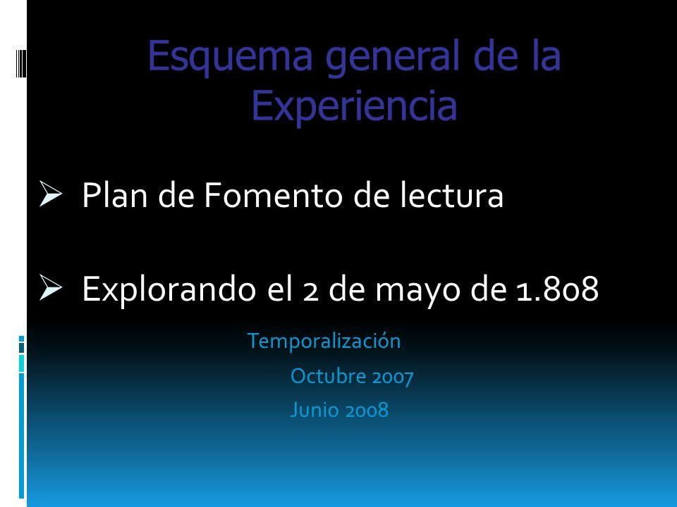 Esquema general de la Experiencia Plan de Fomento de lectura Explorando el 2 de mayo de 1.808 Temporalización Octubre 2007 Junio 2008