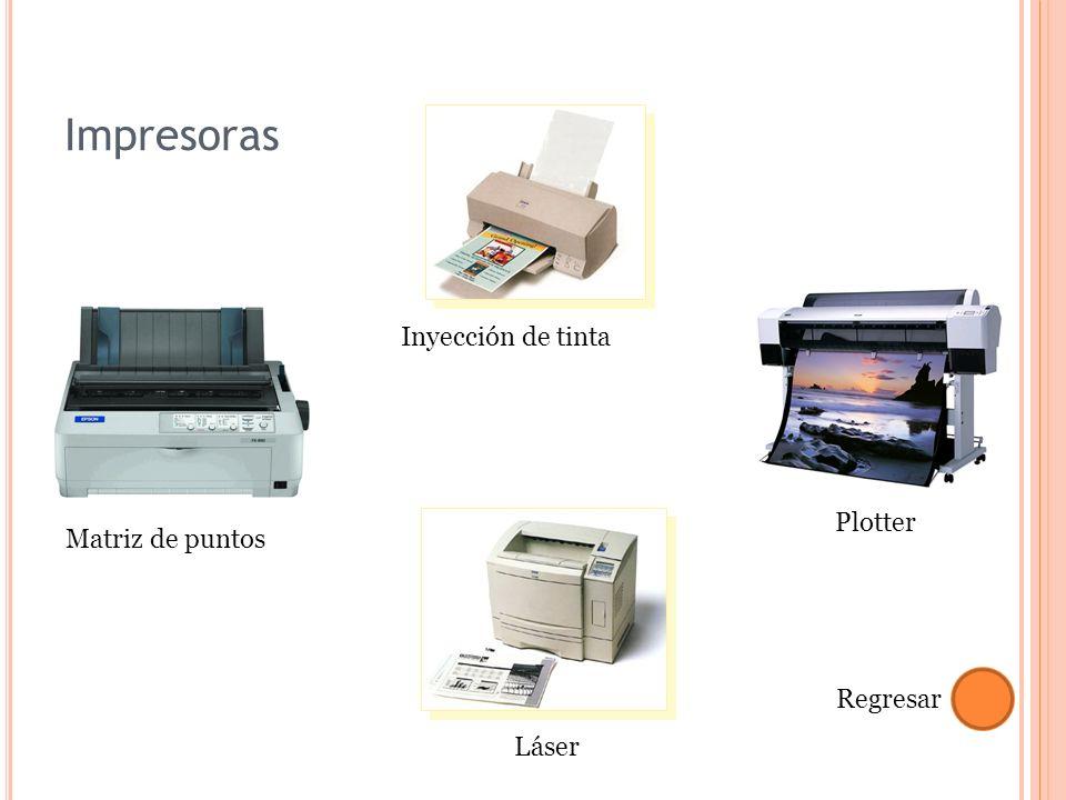 Matriz de puntos Inyección de tinta Láser Impresoras Plotter Regresar
