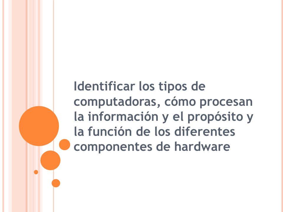 Tipos de computadoras Computadora Personal (PC) Laptop y Netbook Macintosh