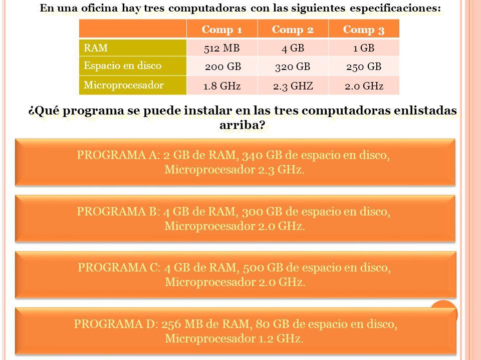 En una oficina hay tres computadoras con las siguientes especificaciones: PROGRAMA B: 4 GB de RAM, 300 GB de espacio en disco, Microprocesador 2.0 GHz